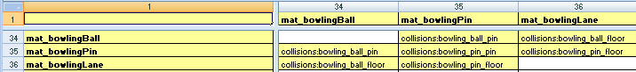 Material Effects for bowling-specific collisions